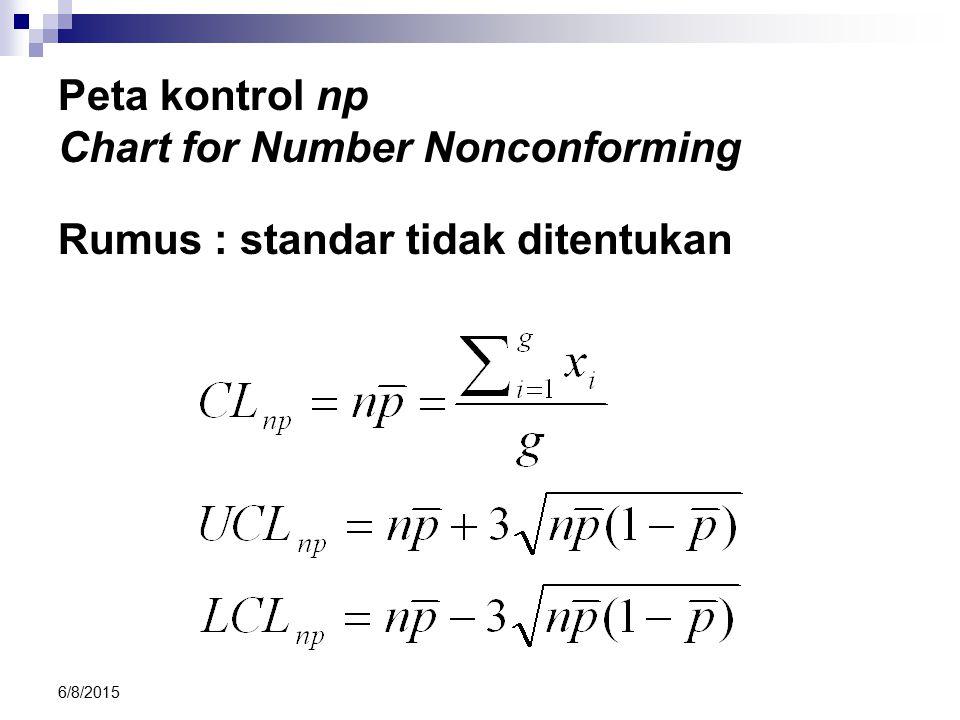 6/8/2015 Peta kontrol np Chart for Number Nonconforming Rumus : standar tidak ditentukan