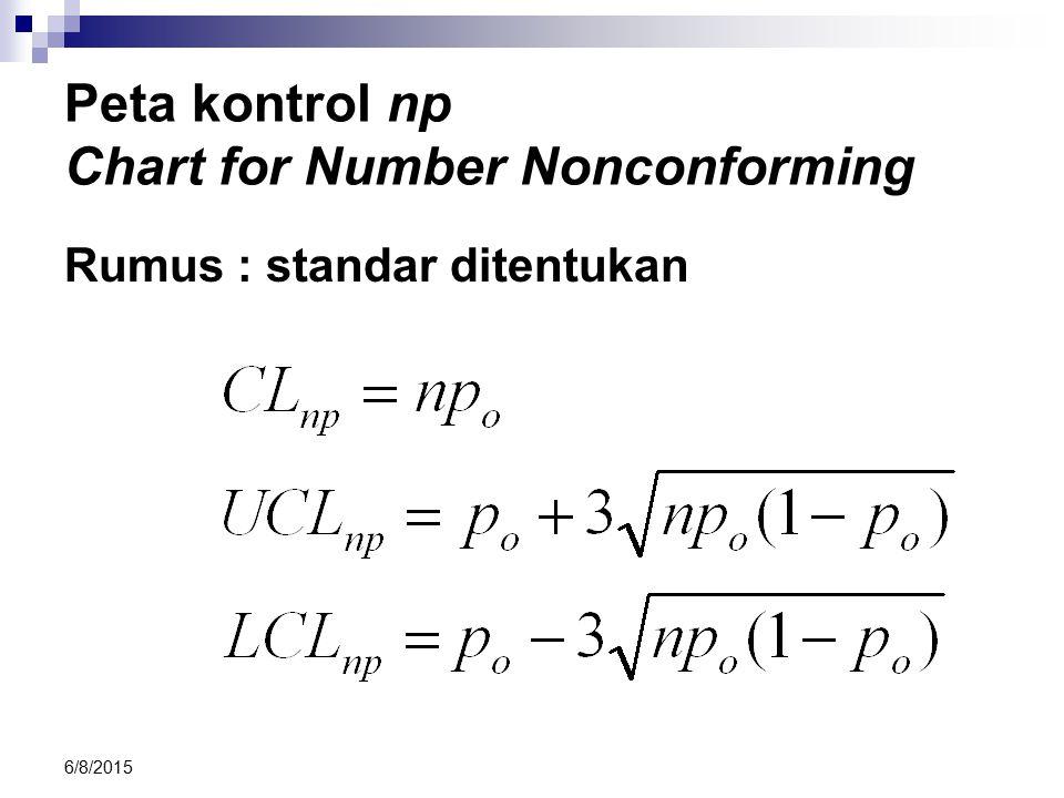 6/8/2015 Peta kontrol np Chart for Number Nonconforming Rumus : standar ditentukan