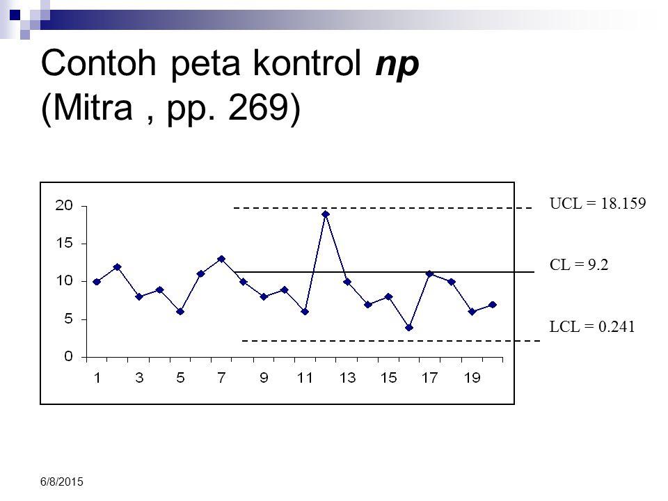 6/8/2015 Contoh peta kontrol np (Mitra, pp. 269) UCL = 18.159 CL = 9.2 LCL = 0.241