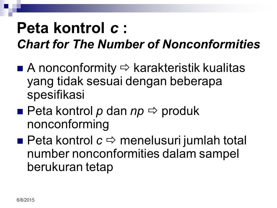 6/8/2015 Peta kontrol c : Chart for The Number of Nonconformities A nonconformity  karakteristik kualitas yang tidak sesuai dengan beberapa spesifika