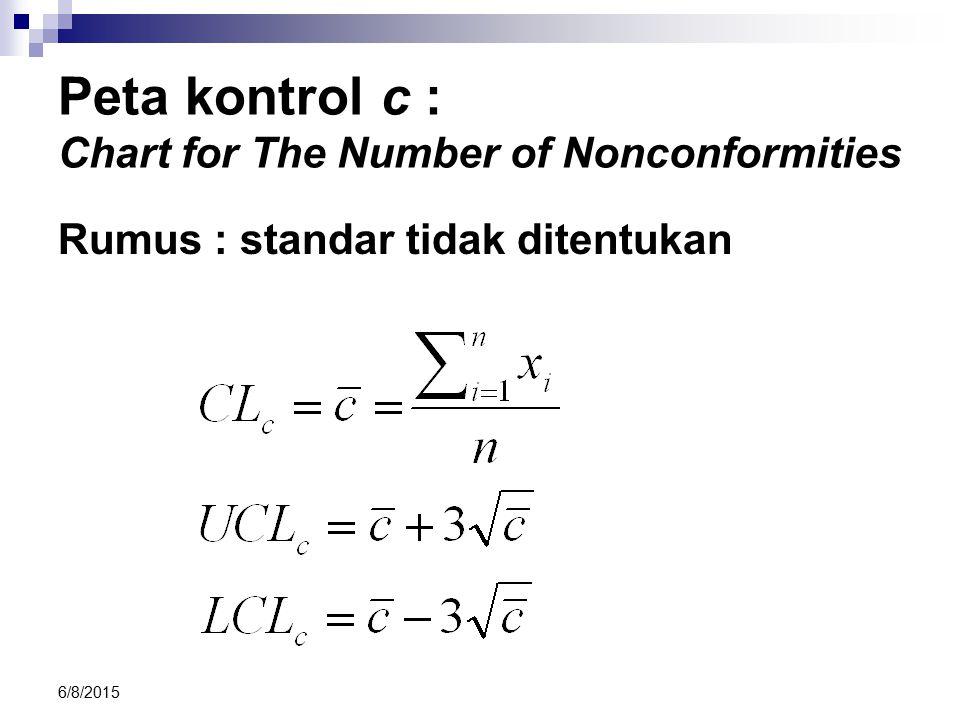6/8/2015 Peta kontrol c : Chart for The Number of Nonconformities Rumus : standar tidak ditentukan