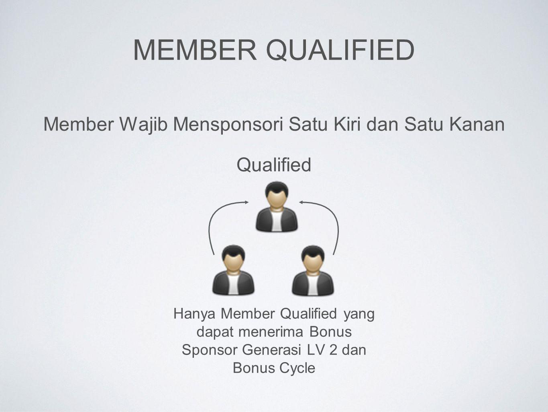 MEMBER QUALIFIED Member Wajib Mensponsori Satu Kiri dan Satu Kanan Qualified Hanya Member Qualified yang dapat menerima Bonus Sponsor Generasi LV 2 da
