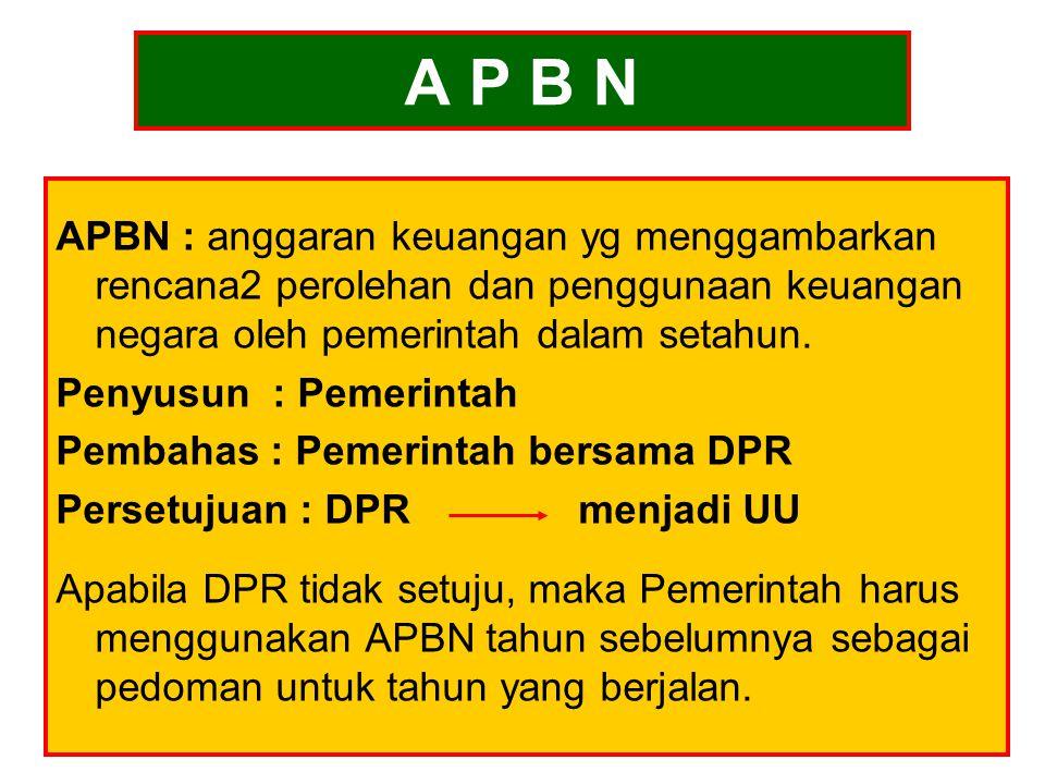 Sumber Pndptn Negara( lanjutan ) B.Penerimaan Bukan-Pajak 1.