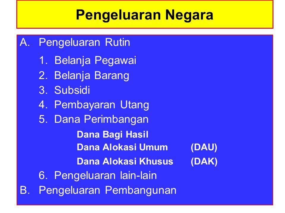 Contoh Soal: Ayat di bawah ini yang BUKAN merupakan pengeluaran atau belanja Pemerintah Daerah (kota/kabupaten) adalah: a. belanja pegawai pemerintah