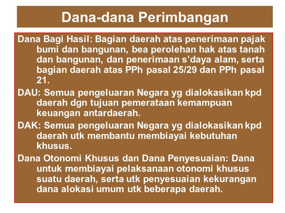Contoh Soal: Dalam struktur APBN Indonesia, Dana Alokasi Umum (DAU) dan Dana Alokasi Khusus (DAK) serta Dana Bagi Hasil (DBH) secara umum disebut....