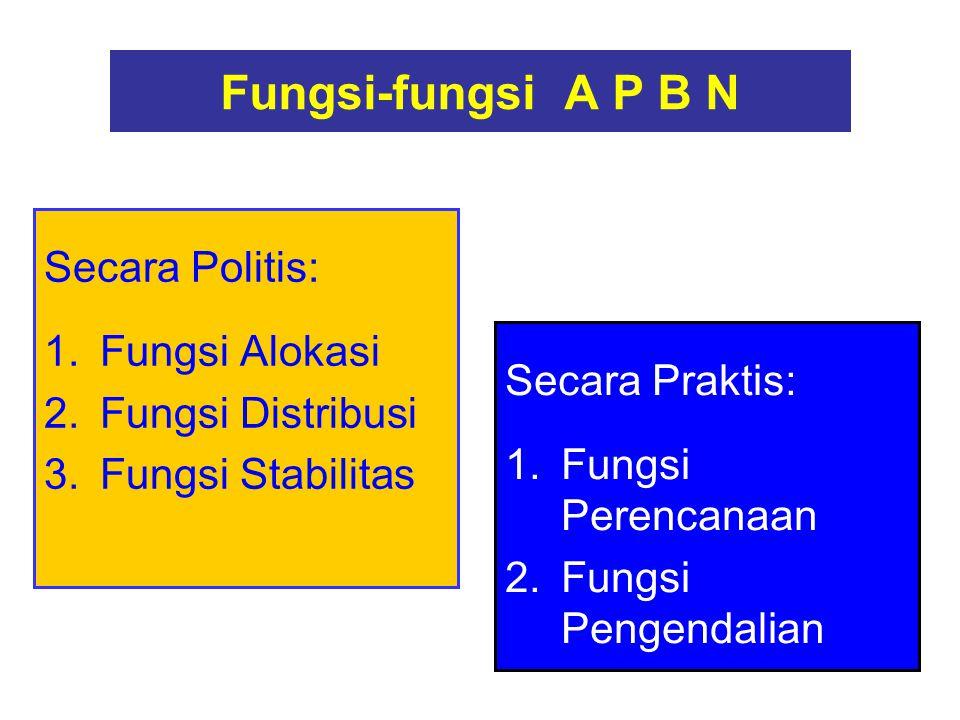 Fungsi-fungsi A P B N Secara Politis: 1.Fungsi Alokasi 2.Fungsi Distribusi 3.Fungsi Stabilitas Secara Praktis: 1.Fungsi Perencanaan 2.Fungsi Pengendalian