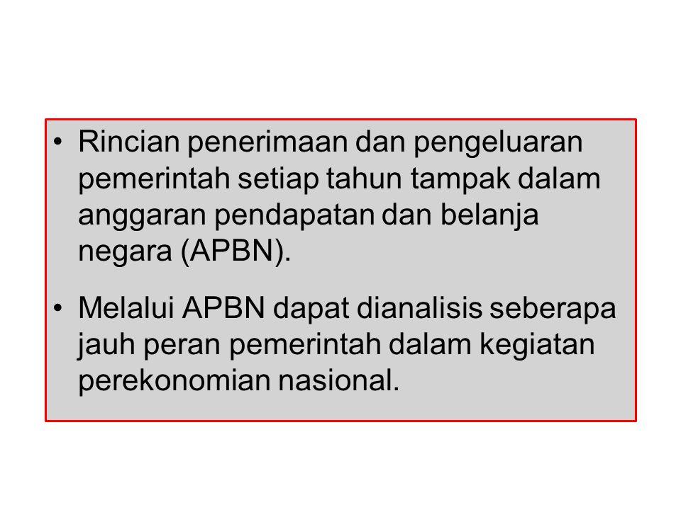 Fungsi APBN di Negara Berkembang APBN di negara2 sedang berkembang lebih sebagai alat untuk memobilisasi dana investasi dan bukannya sebagai alat untu