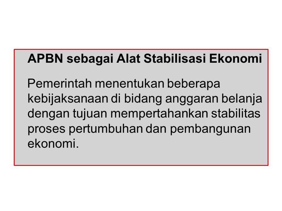 APBN sbg Alat Mobilisasi Dana Investasi Sumber dana investasi berasal dari tabungan (saving). Sumber dana investasi swasta (perusahaan) berasal dari t