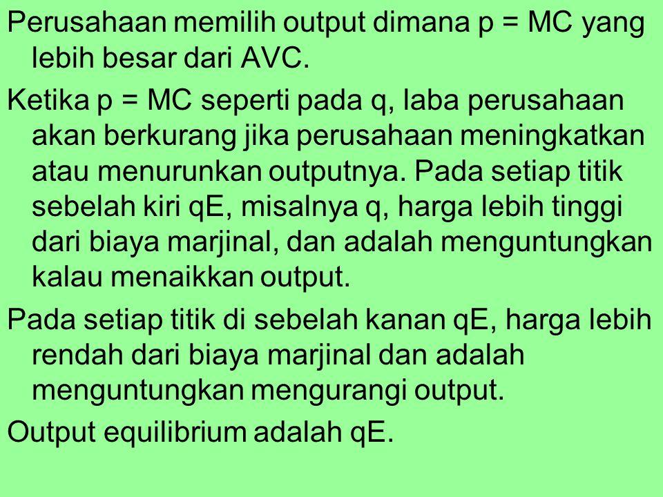 Perusahaan memilih output dimana p = MC yang lebih besar dari AVC. Ketika p = MC seperti pada q, laba perusahaan akan berkurang jika perusahaan mening