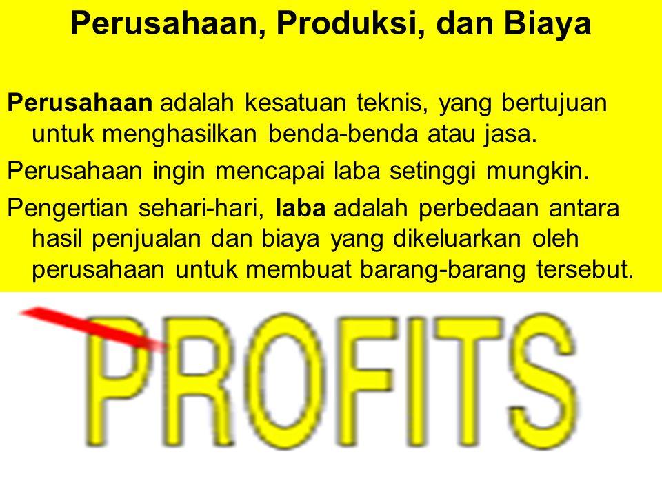 Perusahaan, Produksi, dan Biaya Perusahaan adalah kesatuan teknis, yang bertujuan untuk menghasilkan benda-benda atau jasa. Perusahaan ingin mencapai