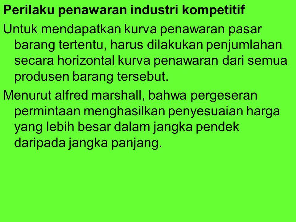 Perilaku penawaran industri kompetitif Untuk mendapatkan kurva penawaran pasar barang tertentu, harus dilakukan penjumlahan secara horizontal kurva penawaran dari semua produsen barang tersebut.