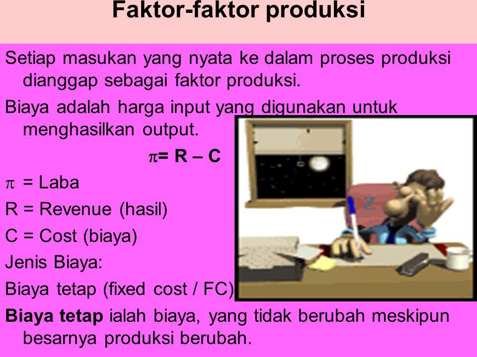 Faktor-faktor produksi Setiap masukan yang nyata ke dalam proses produksi dianggap sebagai faktor produksi. Biaya adalah harga input yang digunakan un