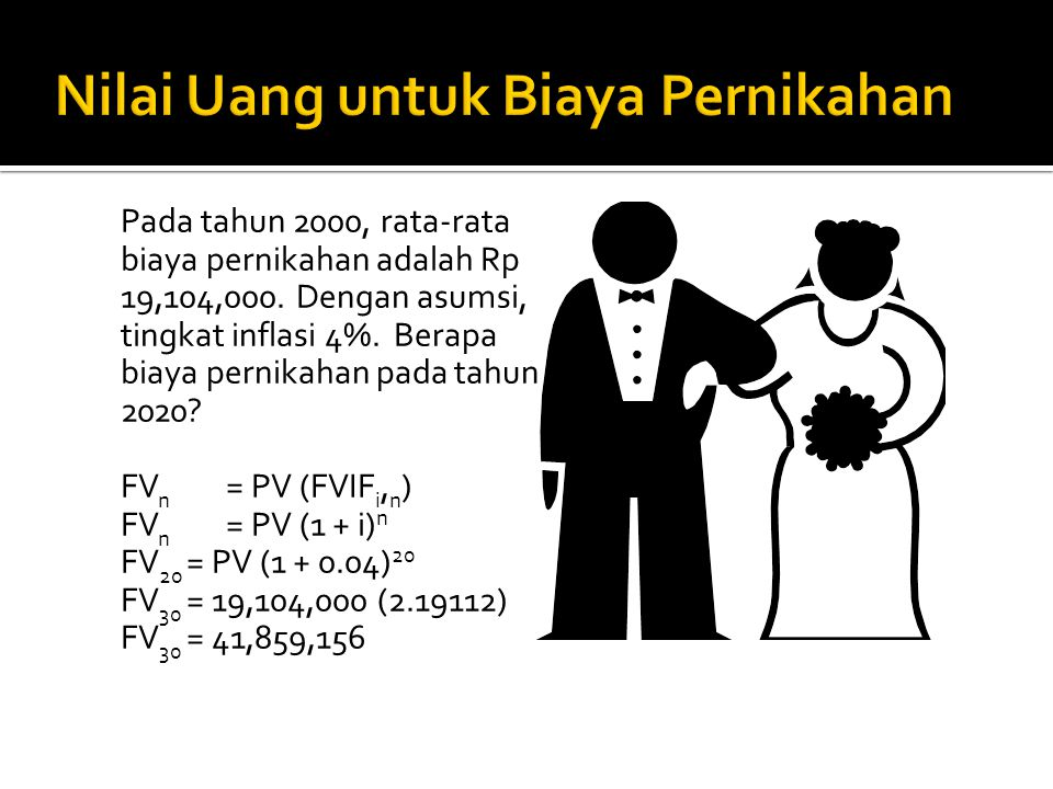 Pada tahun 2000, rata-rata biaya pernikahan adalah Rp 19,104,000. Dengan asumsi, tingkat inflasi 4%. Berapa biaya pernikahan pada tahun 2020? FV n = P