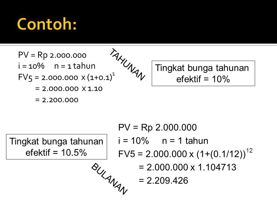 PV = Rp 2.000.000 i = 10% n = 1 tahun FV5 = 2.000.000 x (1+0.1) 1 = 2.000.000 x 1.10 = 2.200.000 PV = Rp 2.000.000 i = 10% n = 1 tahun FV5 = 2.000.000 x (1+(0.1/12)) 12 = 2.000.000 x 1.104713 = 2.209.426 TAHUNAN BULANAN Tingkat bunga tahunan efektif = 10% Tingkat bunga tahunan efektif = 10.5%