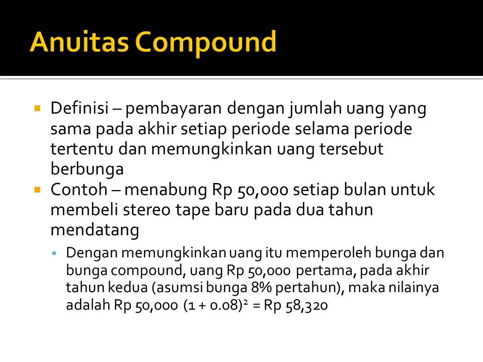  Definisi – pembayaran dengan jumlah uang yang sama pada akhir setiap periode selama periode tertentu dan memungkinkan uang tersebut berbunga  Conto