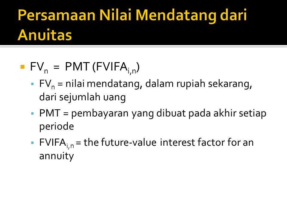 FV n = PMT (FVIFA i,n )  FV n = nilai mendatang, dalam rupiah sekarang, dari sejumlah uang  PMT = pembayaran yang dibuat pada akhir setiap periode