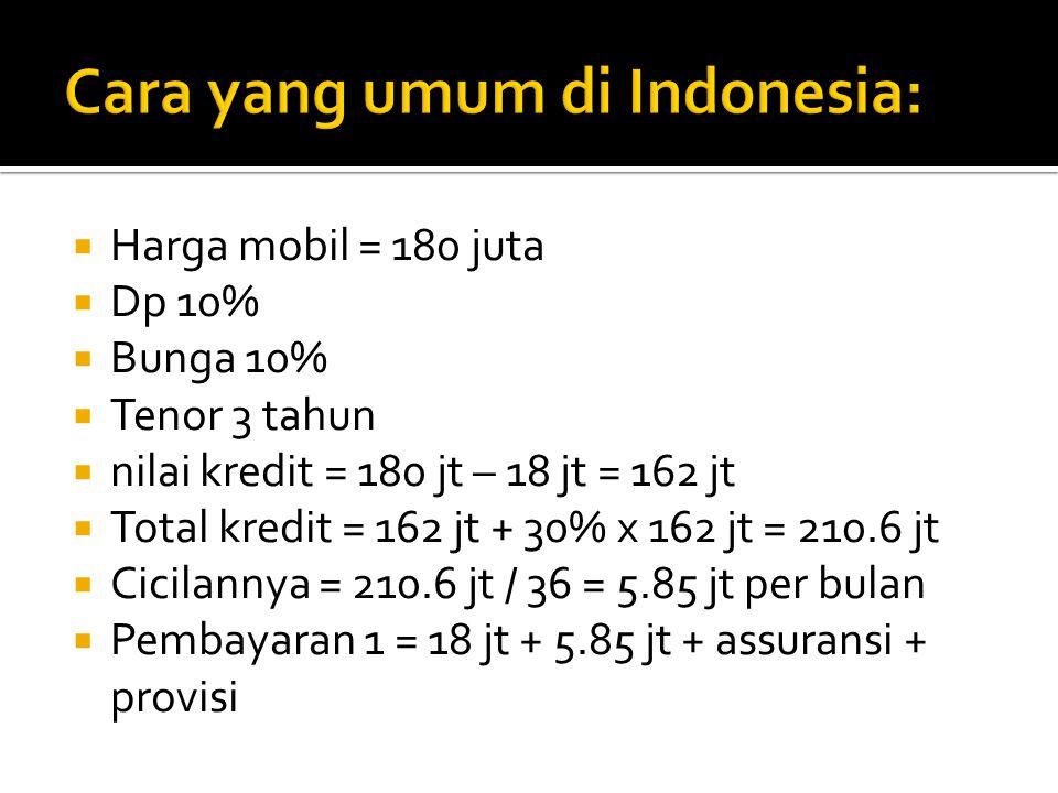  Harga mobil = 180 juta  Dp 10%  Bunga 10%  Tenor 3 tahun  nilai kredit = 180 jt – 18 jt = 162 jt  Total kredit = 162 jt + 30% x 162 jt = 210.6
