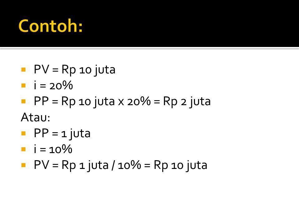  PV = Rp 10 juta  i = 20%  PP = Rp 10 juta x 20% = Rp 2 juta Atau:  PP = 1 juta  i = 10%  PV = Rp 1 juta / 10% = Rp 10 juta