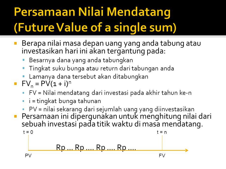  Berapa nilai masa depan uang yang anda tabung atau investasikan hari ini akan tergantung pada:  Besarnya dana yang anda tabungkan  Tingkat suku bunga atau return dari tabungan anda  Lamanya dana tersebut akan ditabungkan  FV n = PV(1 + i) n  FV = Nilai mendatang dari investasi pada akhir tahun ke-n  i = tingkat bunga tahunan  PV = nilai sekarang dari sejumlah uang yang diinvestasikan  Persamaan ini dipergunakan untuk menghitung nilai dari sebuah investasi pada titik waktu di masa mendatang.