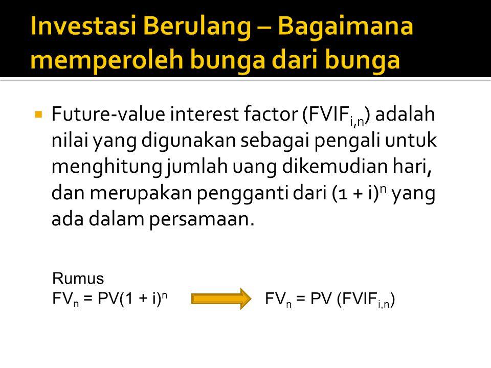  Future-value interest factor (FVIF i,n ) adalah nilai yang digunakan sebagai pengali untuk menghitung jumlah uang dikemudian hari, dan merupakan pengganti dari (1 + i) n yang ada dalam persamaan.