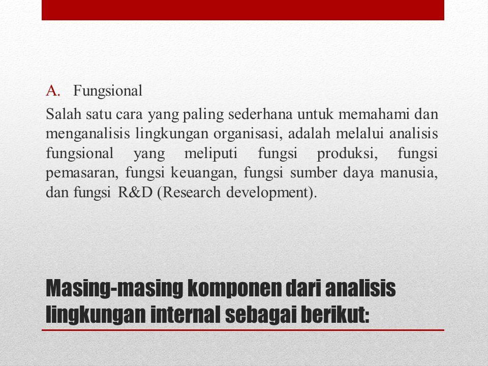 Masing-masing komponen dari analisis lingkungan internal sebagai berikut: A.Fungsional Salah satu cara yang paling sederhana untuk memahami dan mengan