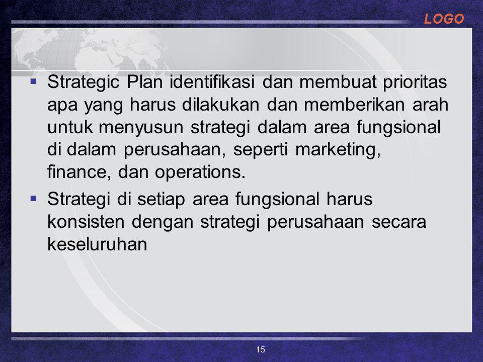 LOGO  Strategic Plan identifikasi dan membuat prioritas apa yang harus dilakukan dan memberikan arah untuk menyusun strategi dalam area fungsional di dalam perusahaan, seperti marketing, finance, dan operations.