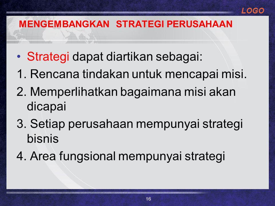 LOGO MENGEMBANGKAN STRATEGI PERUSAHAAN Strategi dapat diartikan sebagai: 1.