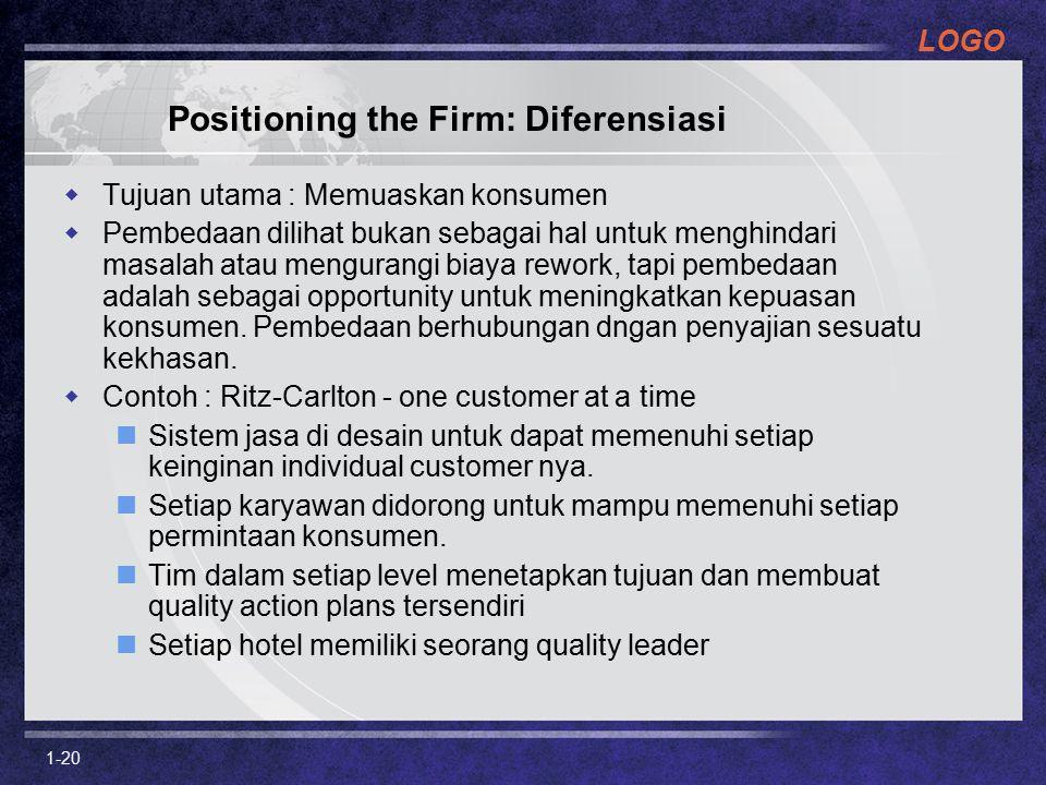 LOGO 1-20 Positioning the Firm: Diferensiasi  Tujuan utama : Memuaskan konsumen  Pembedaan dilihat bukan sebagai hal untuk menghindari masalah atau mengurangi biaya rework, tapi pembedaan adalah sebagai opportunity untuk meningkatkan kepuasan konsumen.
