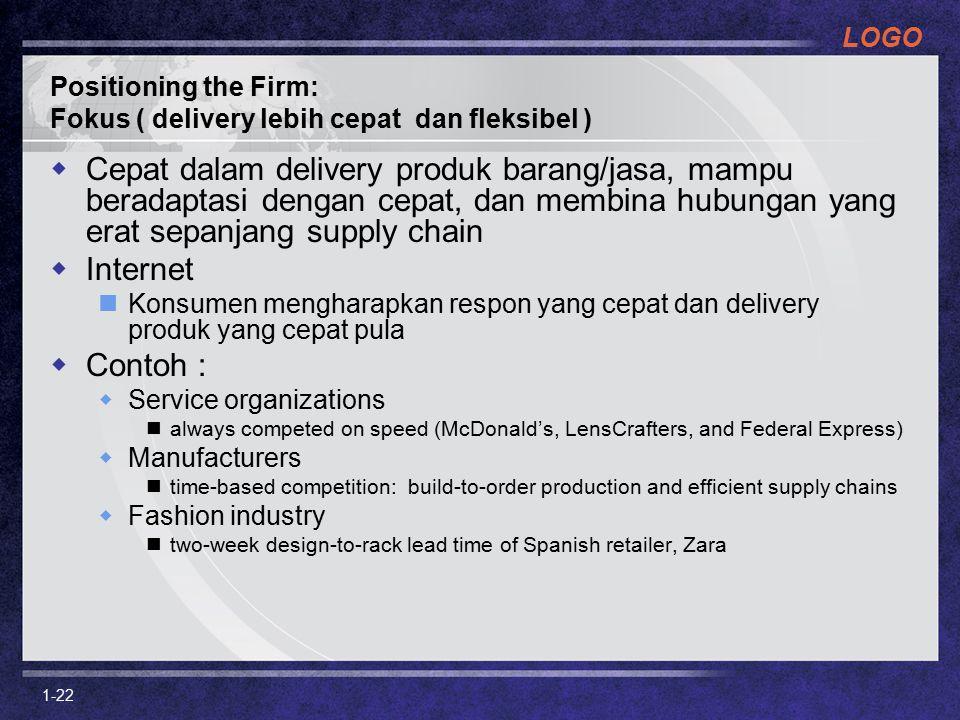 LOGO 1-22 Positioning the Firm: Fokus ( delivery lebih cepat dan fleksibel )  Cepat dalam delivery produk barang/jasa, mampu beradaptasi dengan cepat