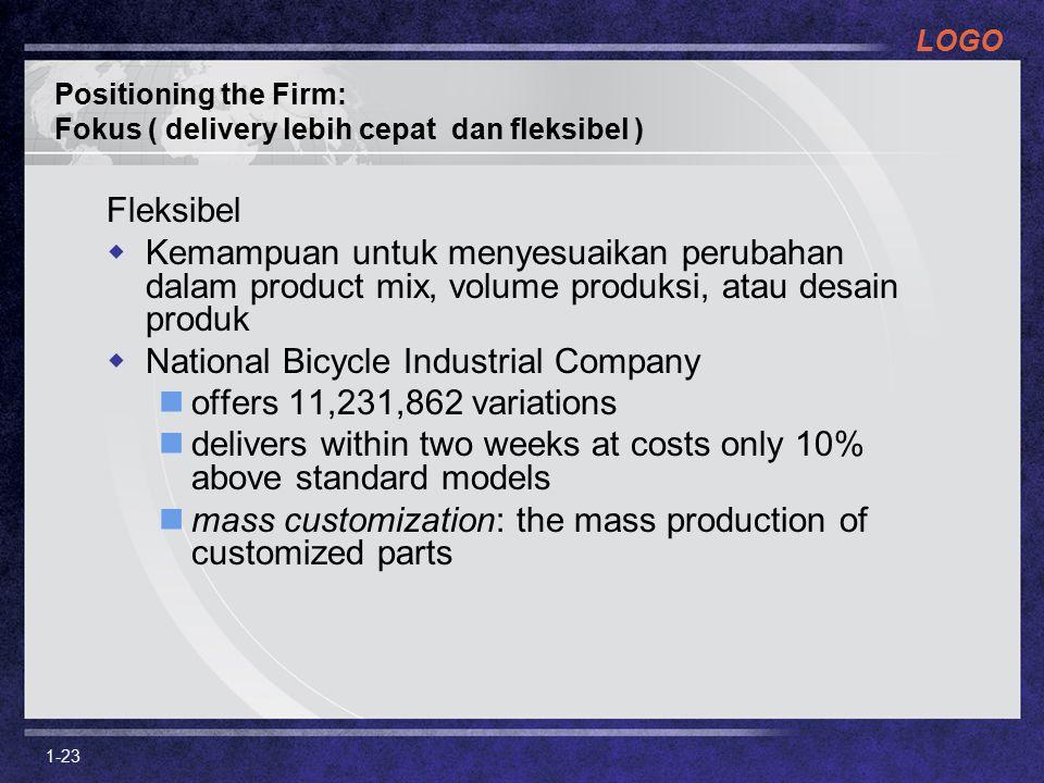 LOGO 1-23 Positioning the Firm: Fokus ( delivery lebih cepat dan fleksibel ) Fleksibel  Kemampuan untuk menyesuaikan perubahan dalam product mix, vol