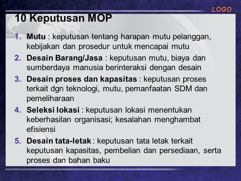 LOGO 10 Keputusan MOP 1.Mutu : keputusan tentang harapan mutu pelanggan, kebijakan dan prosedur untuk mencapai mutu 2.Desain Barang/Jasa : keputusan m