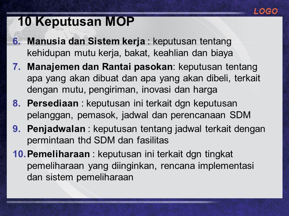 LOGO 10 Keputusan MOP 6.Manusia dan Sistem kerja : keputusan tentang kehidupan mutu kerja, bakat, keahlian dan biaya 7.Manajemen dan Rantai pasokan: k