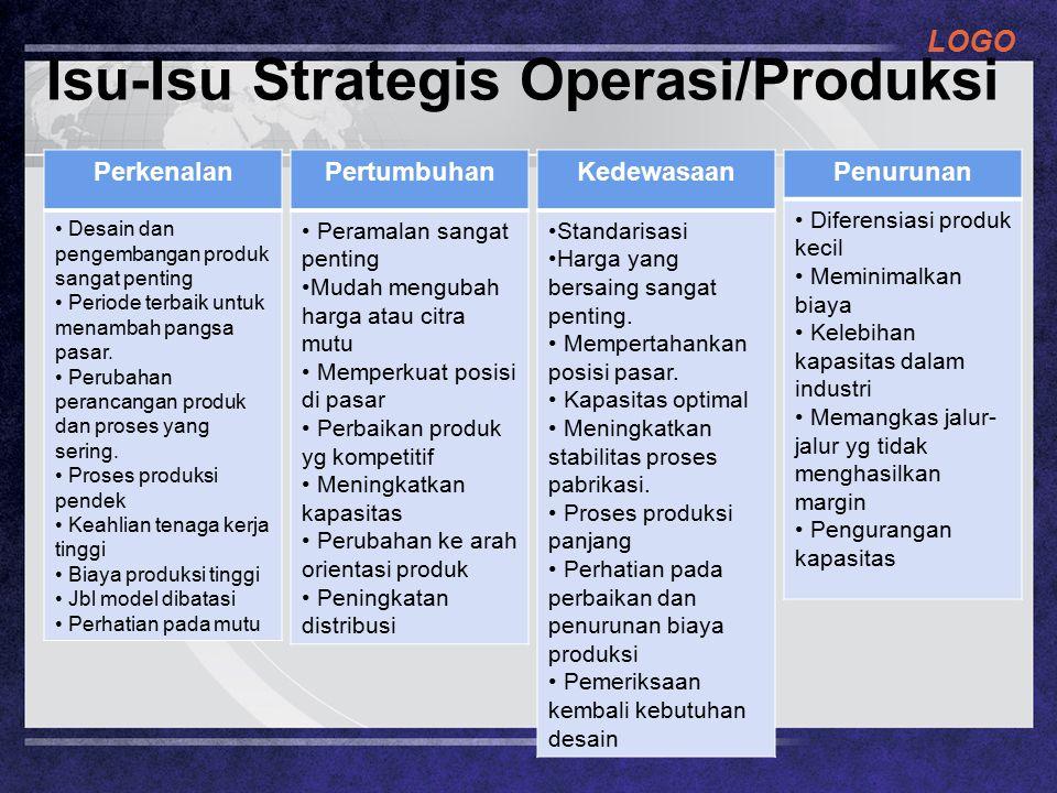 LOGO Isu-Isu Strategis Operasi/Produksi Perkenalan Desain dan pengembangan produk sangat penting Periode terbaik untuk menambah pangsa pasar. Perubaha