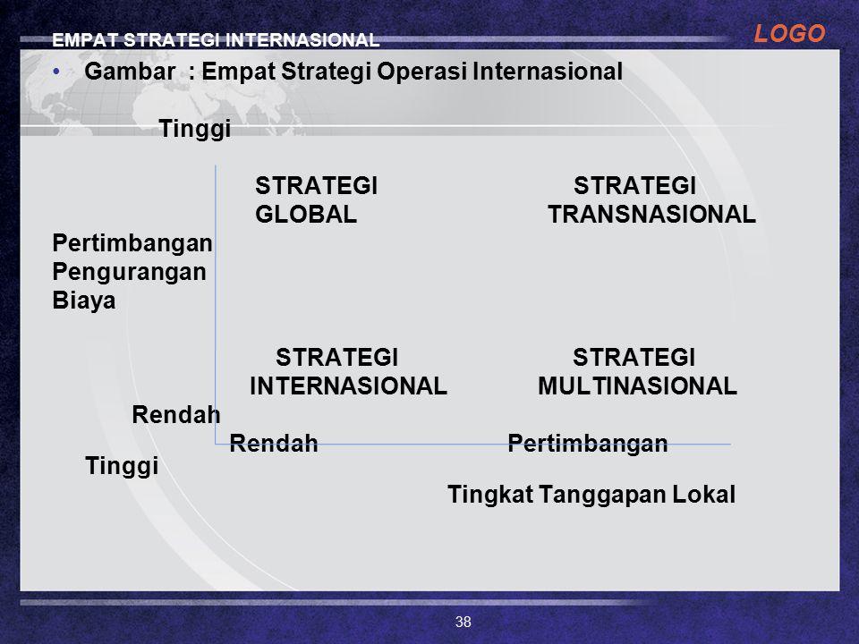 LOGO EMPAT STRATEGI INTERNASIONAL Gambar : Empat Strategi Operasi Internasional Tinggi STRATEGI STRATEGI GLOBAL TRANSNASIONAL Pertimbangan Pengurangan Biaya STRATEGI STRATEGI INTERNASIONAL MULTINASIONAL Rendah Rendah Pertimbangan Tinggi Tingkat Tanggapan Lokal 38