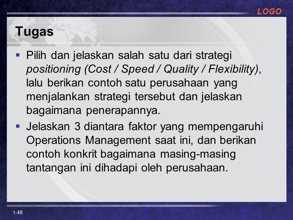 LOGO Tugas  Pilih dan jelaskan salah satu dari strategi positioning (Cost / Speed / Quality / Flexibility), lalu berikan contoh satu perusahaan yang