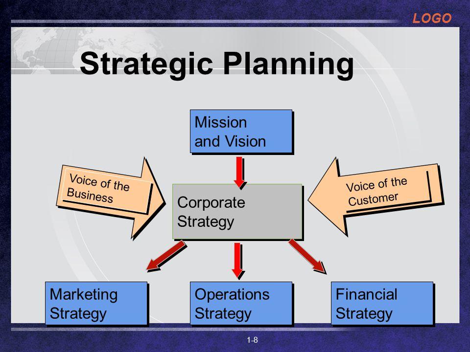 LOGO 1-8 Strategic Planning Mission and Vision Mission and Vision Corporate Strategy Corporate Strategy Operations Strategy Operations Strategy Market