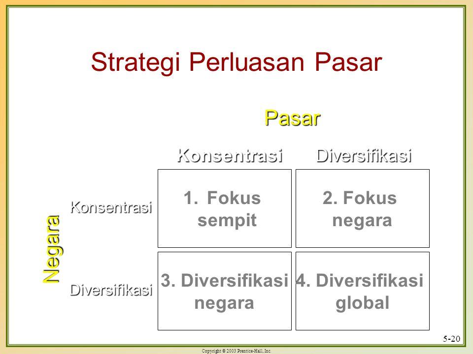 Copyright © 2003 Prentice-Hall, Inc.5-20 Strategi Perluasan Pasar 1.Fokus sempit 4.