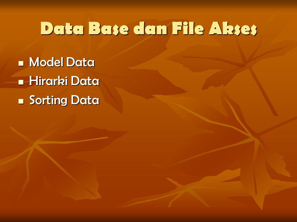 Data Base dan File Akses Model Data Model Data Hirarki Data Hirarki Data Sorting Data Sorting Data