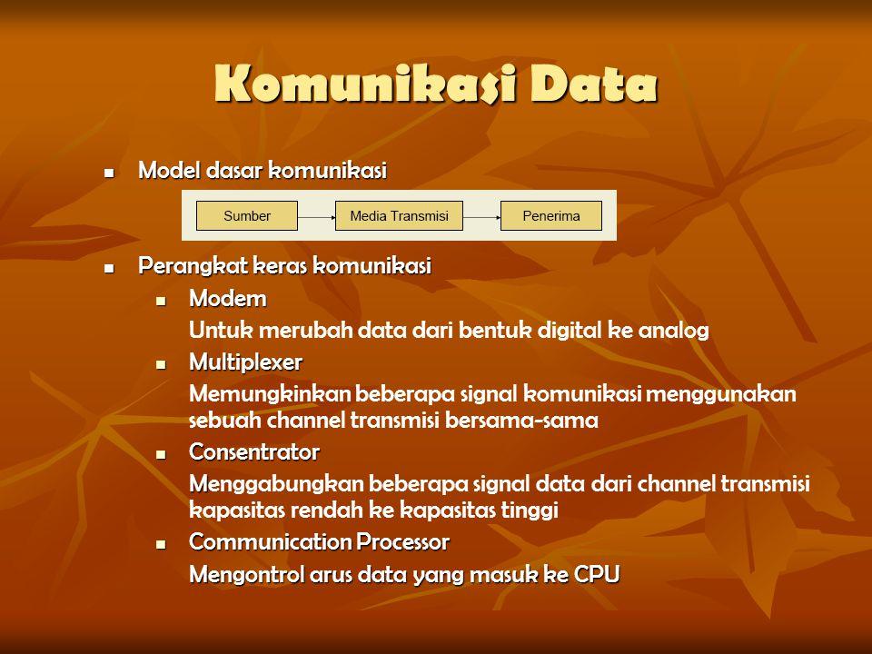Komunikasi Data Model dasar komunikasi Model dasar komunikasi Perangkat keras komunikasi Perangkat keras komunikasi Modem Modem Untuk merubah data dar