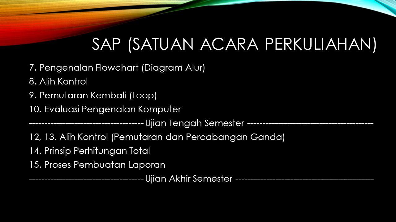SAP (SATUAN ACARA PERKULIAHAN) 7. Pengenalan Flowchart (Diagram Alur) 8. Alih Kontrol 9. Pemutaran Kembali (Loop) 10. Evaluasi Pengenalan Komputer ---