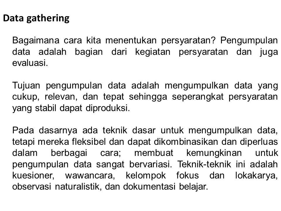 Data-gathering techniques a.
