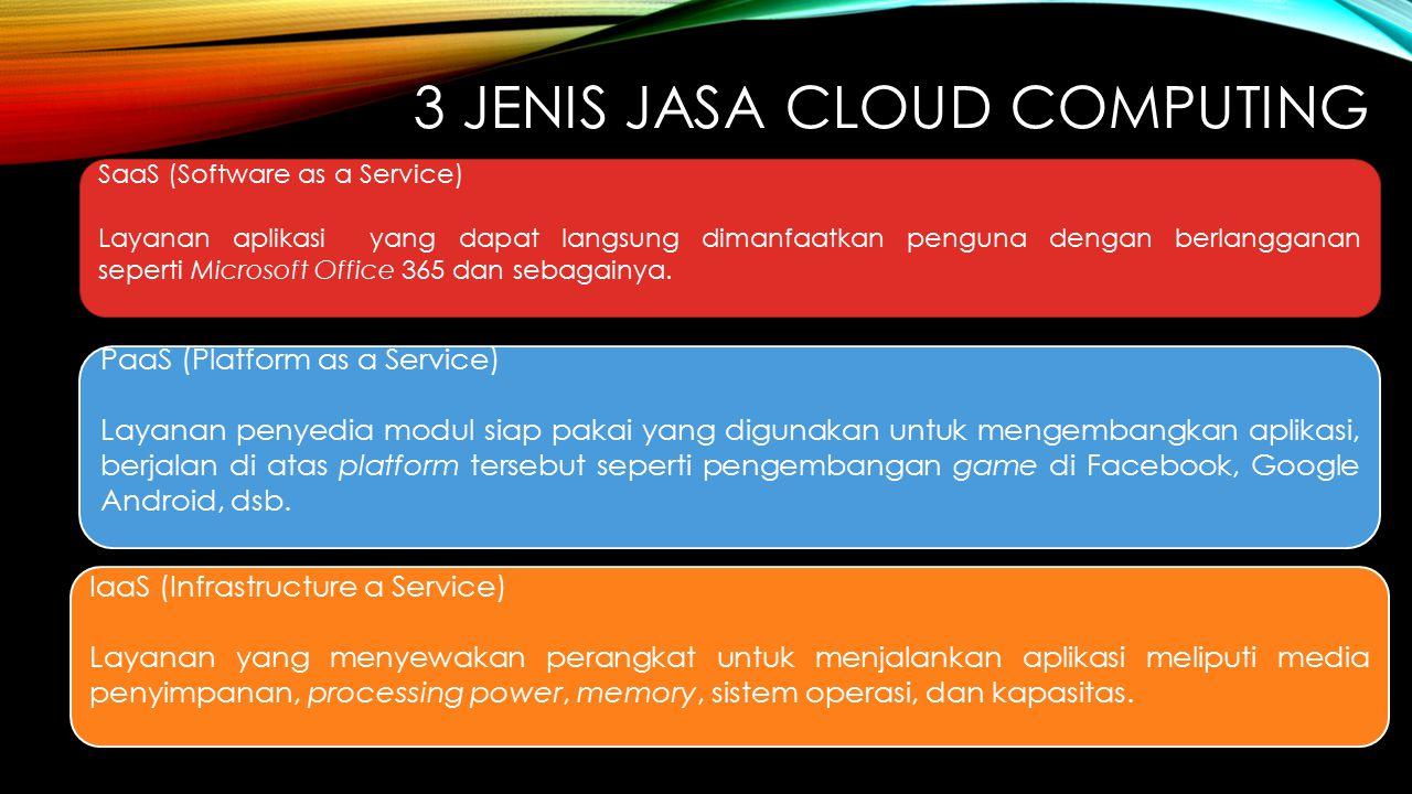 IaaS (Infrastructure a Service) Layanan yang menyewakan perangkat untuk menjalankan aplikasi meliputi media penyimpanan, processing power, memory, sis