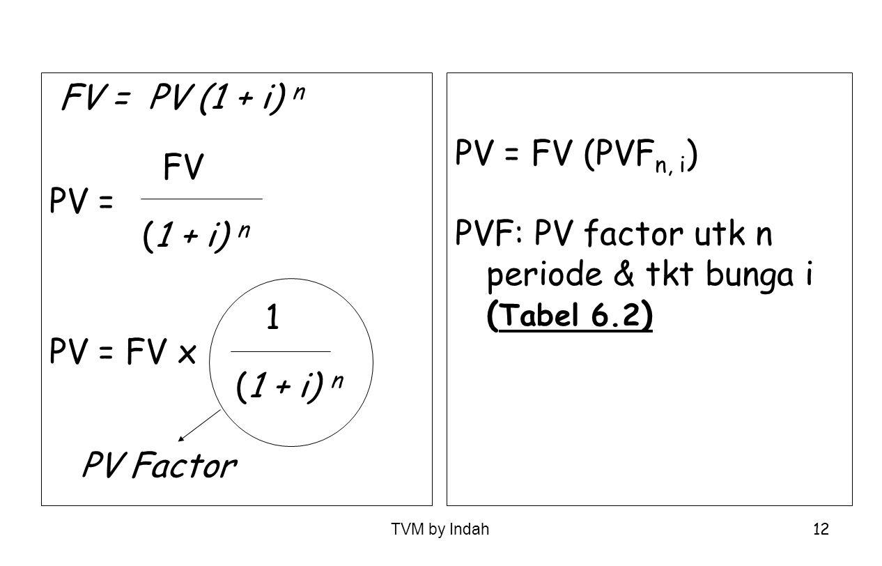 TVM by Indah 12 FV = PV (1 + i) n FV PV = (1 + i) n 1 PV = FV x (1 + i) n PV Factor PV = FV (PVF n, i ) PVF: PV factor utk n periode & tkt bunga i ( T