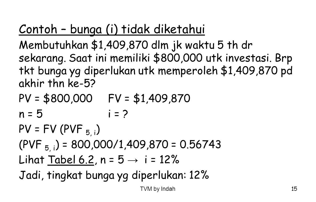 TVM by Indah 15 Contoh – bunga (i) tidak diketahui Membutuhkan $1,409,870 dlm jk waktu 5 th dr sekarang. Saat ini memiliki $800,000 utk investasi. Brp