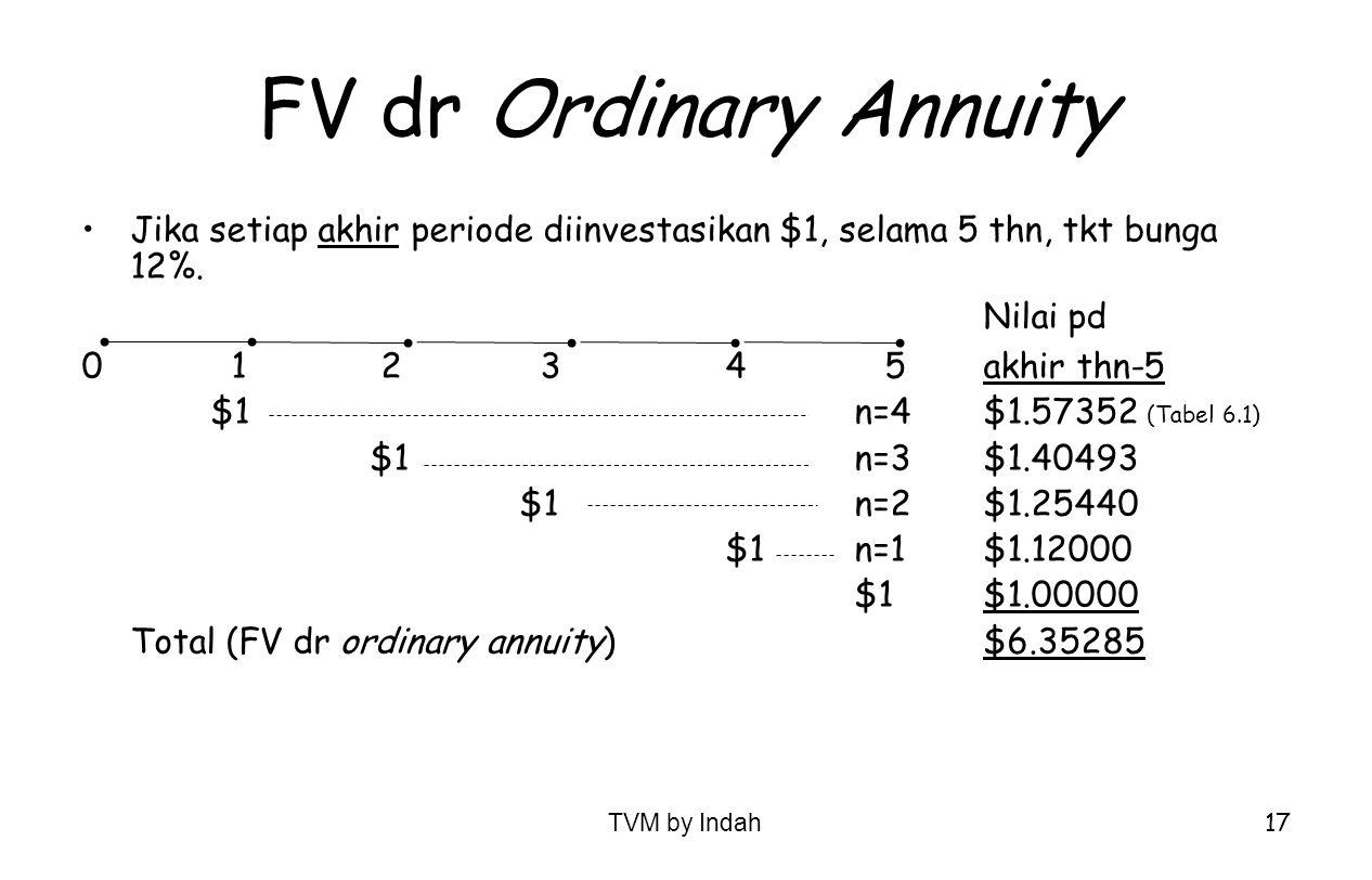 TVM by Indah 17 FV dr Ordinary Annuity Jika setiap akhir periode diinvestasikan $1, selama 5 thn, tkt bunga 12%. Nilai pd 0 1 2 34 5akhir thn-5 $1n=4$