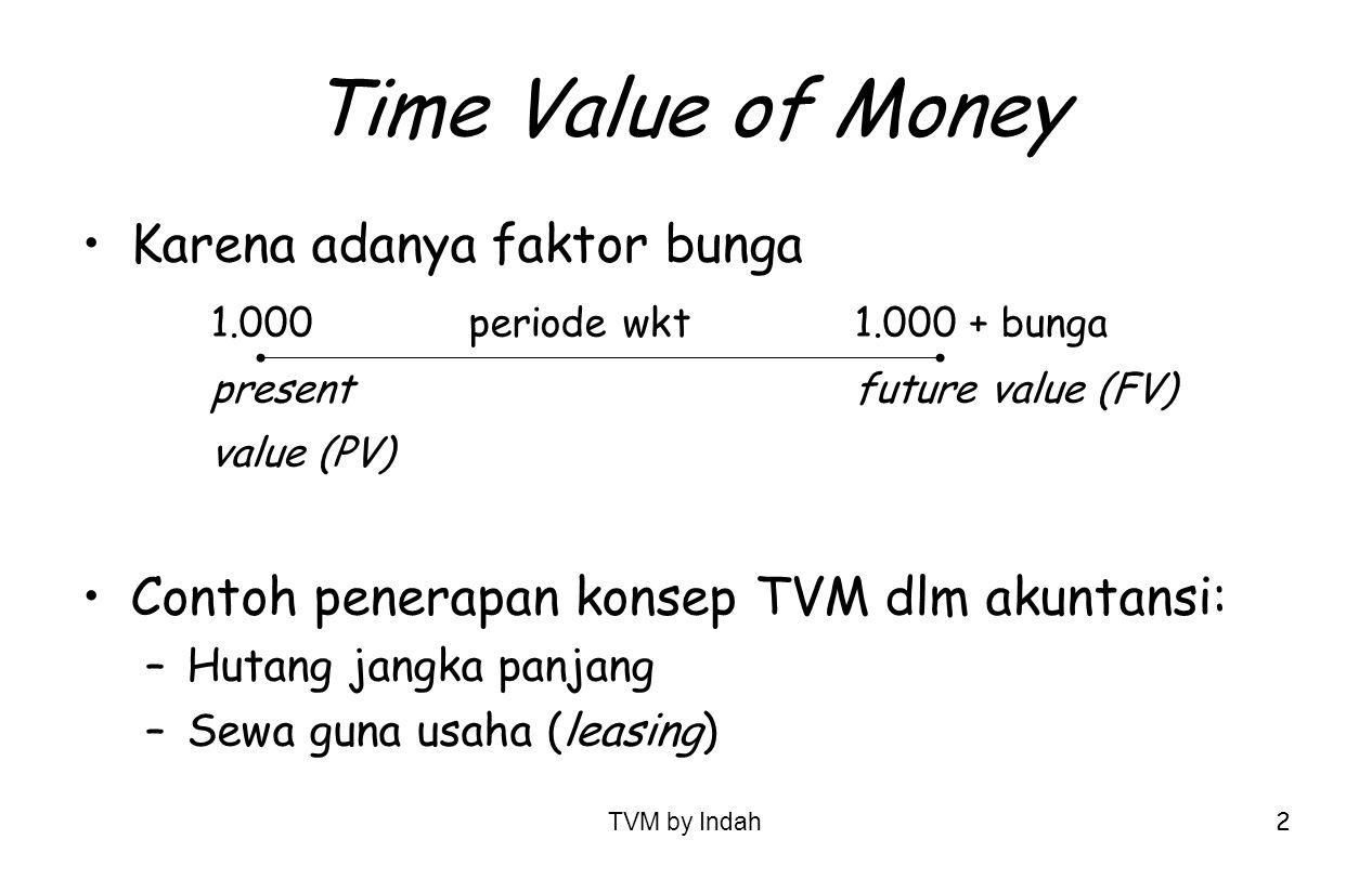 TVM by Indah 13 Contoh Berapa PV dari $84,253 yg akan diterima pd akhir tahun ke-5, dgn tkt bunga 11% FV = $84,253 n= 5 i = 11% PV = $84,253(PVF 5, 11% ) = $84,253 x 0.59345 tabel 6.2 = $50,000