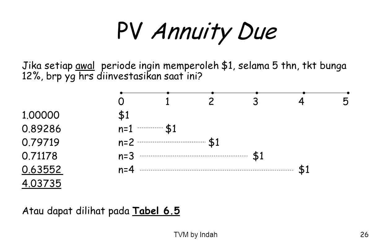 TVM by Indah 26 PV Annuity Due Jika setiap awal periode ingin memperoleh $1, selama 5 thn, tkt bunga 12%, brp yg hrs diinvestasikan saat ini? 012345 1