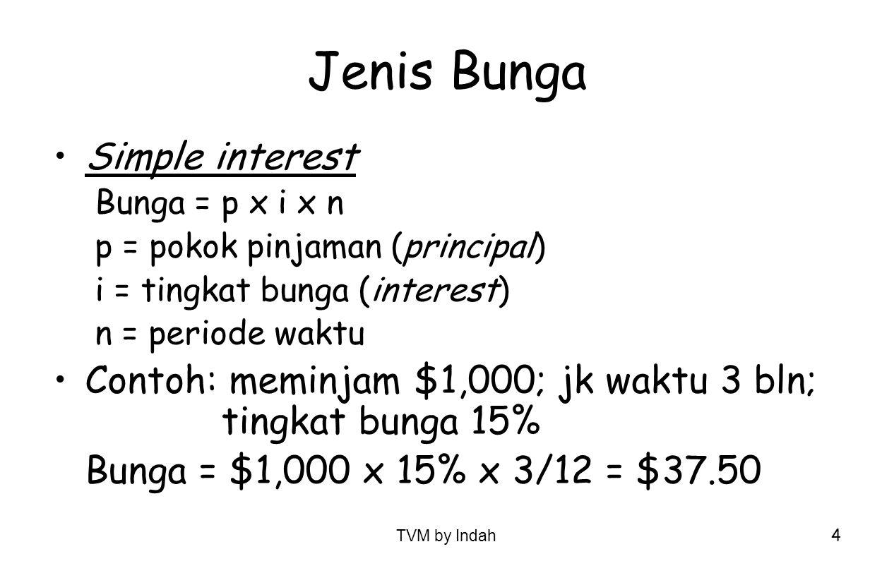 TVM by Indah 4 Jenis Bunga Simple interest Bunga = p x i x n p = pokok pinjaman (principal) i = tingkat bunga (interest) n = periode waktu Contoh: mem