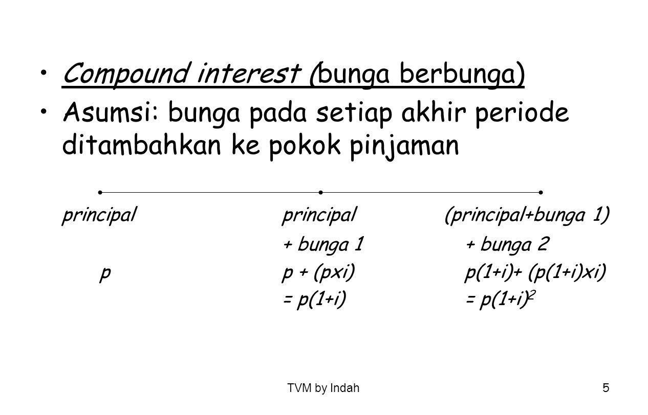 TVM by Indah 6 Principal: $1,000 Interest: 9% Waktu: 3 tahun Simple interest bungasaldo Thn 1 90 1,090 Thn 2 90 1,180 Thn 390 1,270 Bunga= $1,000 x 9% Compound interest bungasaldo Thn 1 90 1,090 Thn 2 98.101,188.10 Thn 3 106.931,295.03 Bunga-2 = $1,090 x 9% Bunga-3 = $1,188.10 x 9%