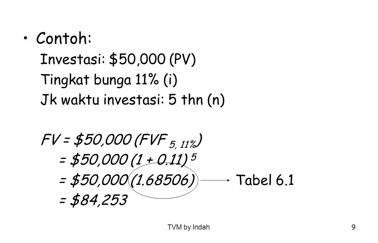 TVM by Indah 9 Contoh: Investasi: $50,000 (PV) Tingkat bunga 11% (i) Jk waktu investasi: 5 thn (n) FV = $50,000 (FVF 5, 11% ) = $50,000 (1 + 0.11) 5 =